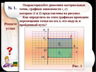 vx t vx -vx 2 1 Охарактеризуйте движения материальных точек, графики зависимо
