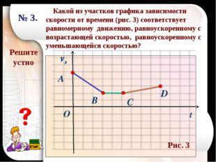 Решите устно Какой из участков графика зависимости скорости от времени (рис.