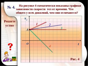 На рисунке 4 схематически показаны графики зависимости скорости тел от време