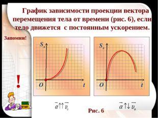 Sx Sx t t O O График зависимости проекции вектора перемещения тела от времени