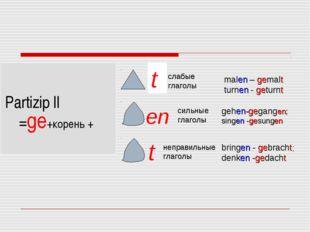 Partizip ll =ge+корень + t en слабые глаголы сильные глаголы gehen-gegangen;