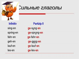 Сильные глаголы Infinitiv Partizip ll sing-en ge-sung-en spring-en ge-sprung
