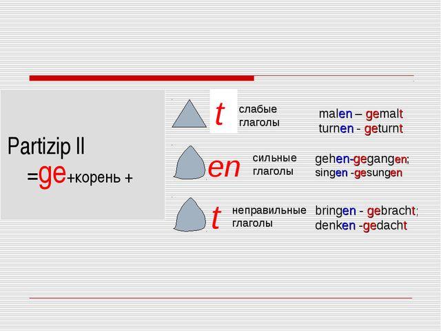 Partizip ll =ge+корень + t en слабые глаголы сильные глаголы gehen-gegangen;...