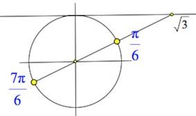 Описание: рещение простейшего тригонометрического уравнения
