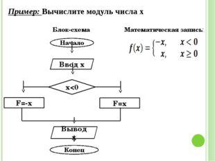 Пример: Вычислите модуль числа х Математическая запись: Блок-схема Начало Вво
