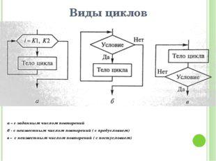 Виды циклов а – с заданным числом повторений б - с неизвестным числом повторе