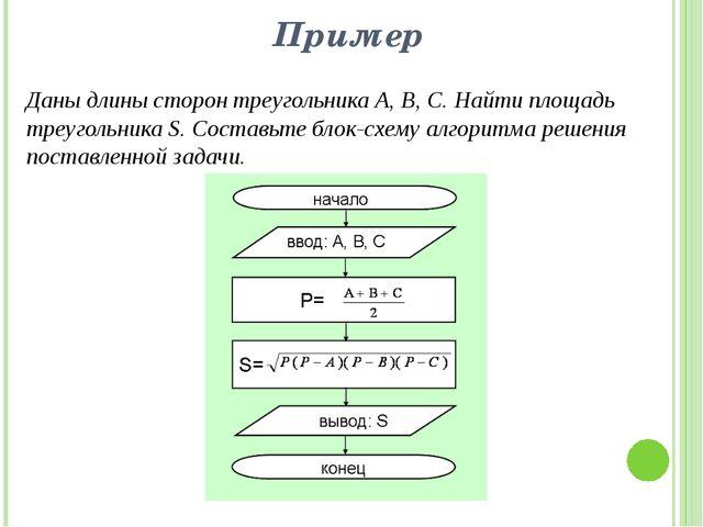 Пример Даны длины сторон треугольника A, B, C. Найти площадь треугольника S....