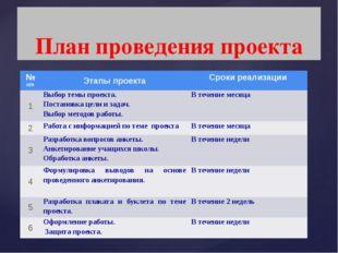 План проведения проекта № п/п Этапы проекта Сроки реализации 1 Выбор темы пр