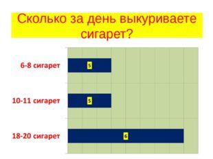 Сколько за день выкуриваете сигарет?