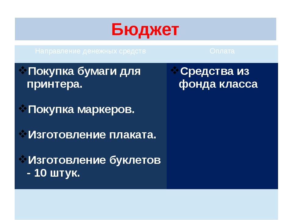 Бюджет Направлениеденежных средств Оплата Покупка бумаги для принтера. Покупк...