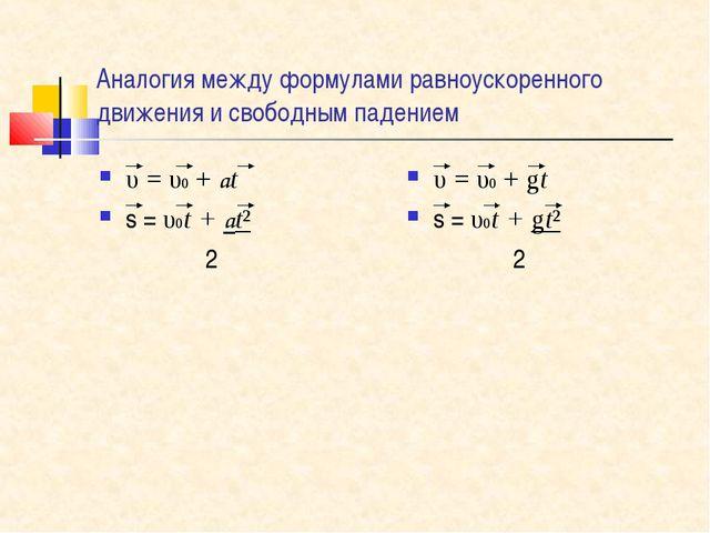 Аналогия между формулами равноускоренного движения и свободным падением υ=υ...