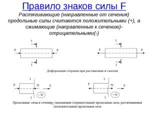 * Правило знаков силы F Растягивающие (направленные от сечения) продольные си