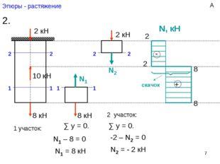 * Эпюры - растяжение 2. ● 8 кН 10 кН 1 1 2 2 2 кН 8 кН N1 1 1 ∑ y = 0. N1 – 8