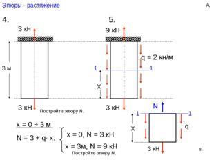 * Эпюры - растяжение 4. 5. 3 кН + N, кН 3 3 3 кН q = 2 кн/м N, кН 3 9 + 3 кН