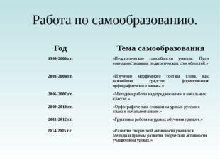 Работа по самообразованию. Год Тема самообразования 1999-2000 г.г. «Педагогич