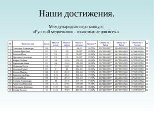 Наши достижения. Международная игра-конкурс «Русский медвежонок - языкознание