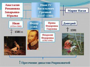 Иван IV Васильевич Грозный (1547-1584) Анастасия Романовна Захарьина-Юрьева М