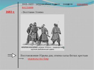 1601-1603 – неурожайные годы голод народные восстания 1603 г. - Восстание Хло