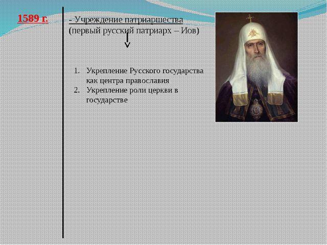 1589 г. - Учреждение патриаршества (первый русский патриарх – Иов) Укрепление...