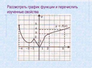 Рассмотреть график функции и перечислить изученные свойства