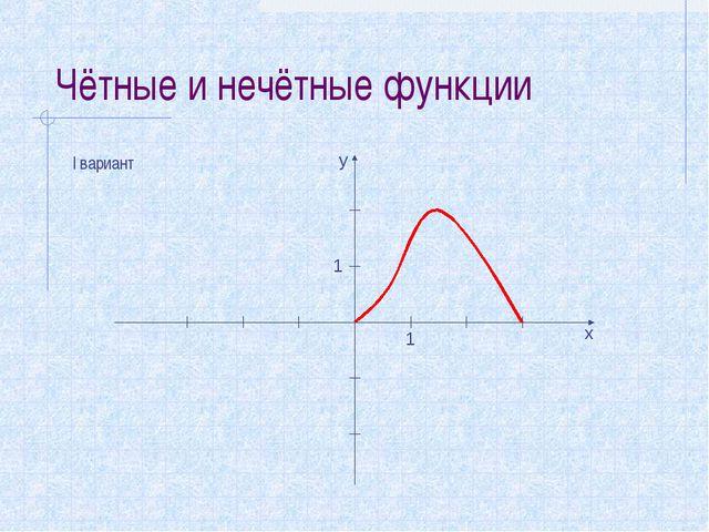 Чётные и нечётные функции I вариант y x 1 1