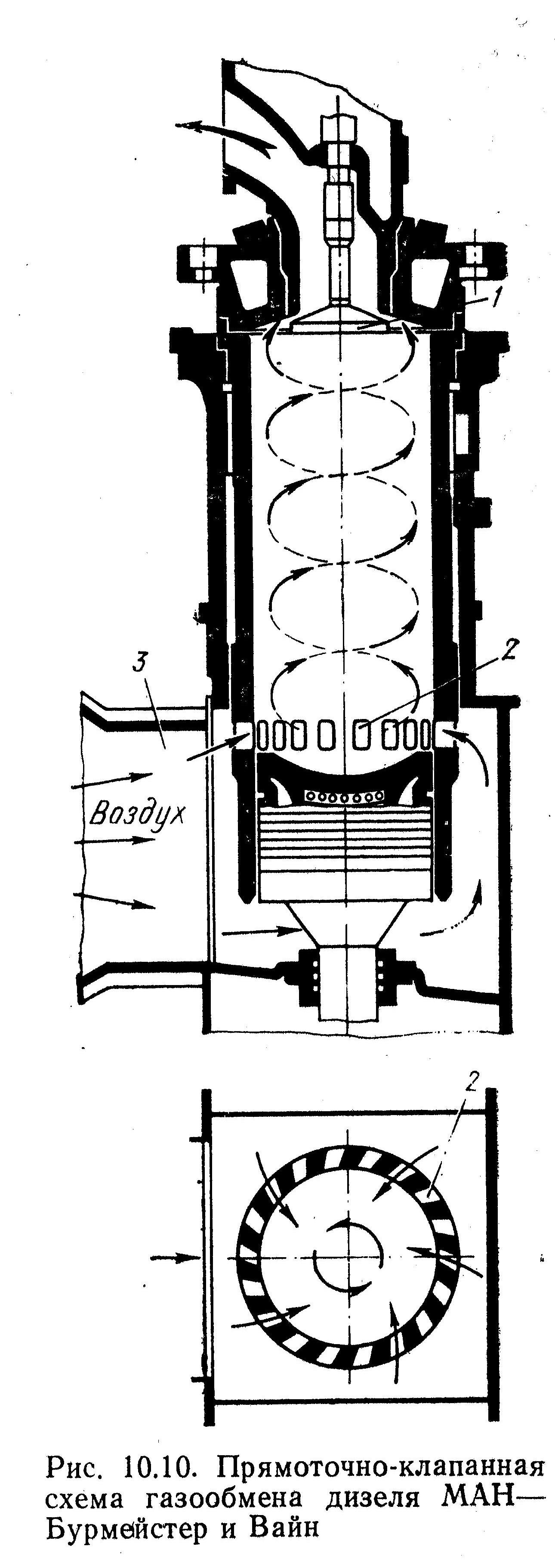 D:\AMИ\3 СЭУ\Kонспект СЭУ\67 Схемы газообмена Основные параметры заряда воздуха. Весовой заряд воздуха. Факторы, влияющие\23 001.jpg