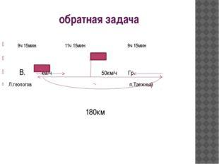 обратная задача 9ч 15мин 11ч 15мин 9ч 15мин В. км/ч 50км/ч Гр. Л.геологов п.
