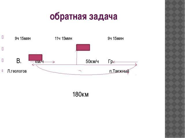 обратная задача 9ч 15мин 11ч 15мин 9ч 15мин В. км/ч 50км/ч Гр. Л.геологов п....