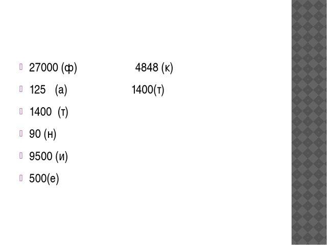 27000 (ф) 4848 (к) 125 (а) 1400(т) 1400 (т) 90 (н) 9500 (и) 500(е)
