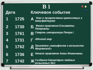 В 1 Дата Ключевое событие 1 1725 А Указ о прикреплении крепостных к мануфакту