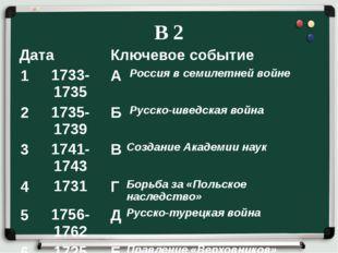 В 2 Дата Ключевое событие 1 1733-1735 А Россия в семилетней войне 2 1735-1739
