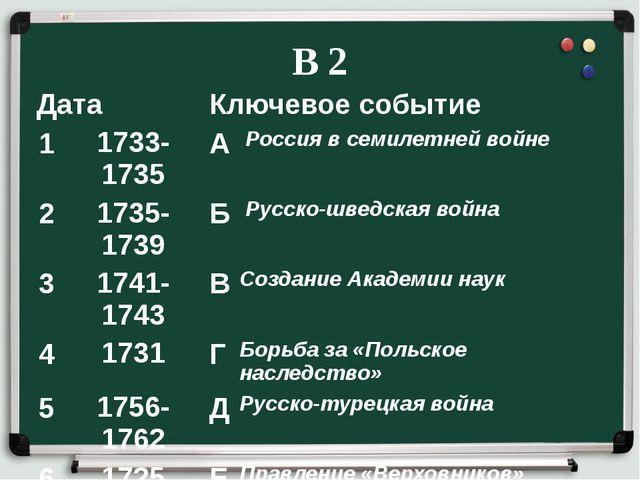 В 2 Дата Ключевое событие 1 1733-1735 А Россия в семилетней войне 2 1735-1739...