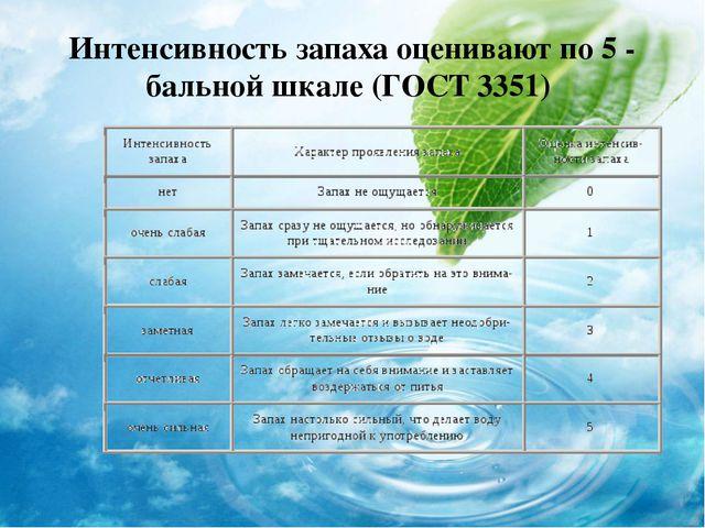 Интенсивность запаха оценивают по 5 - бальной шкале (ГОСТ 3351)