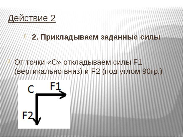Действие 2 2. Прикладываем заданные силы От точки «С» откладываем силы F1 (ве...
