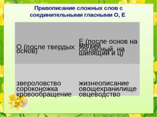 Правописание сложных слов с соединительными гласными О, Е О (после твердых ос