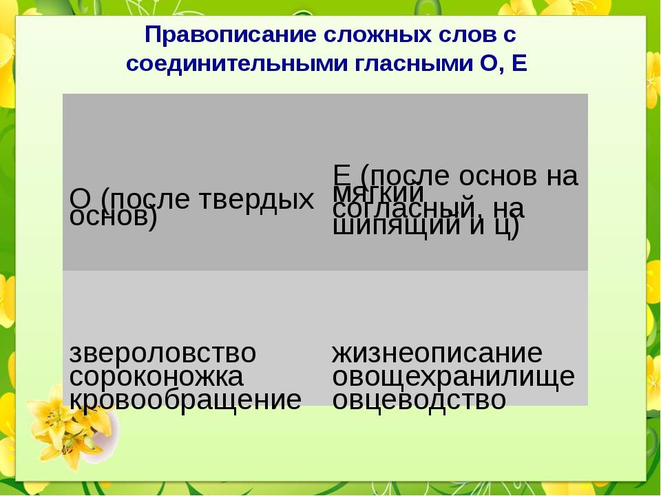 Правописание сложных слов с соединительными гласными О, Е О (после твердых ос...