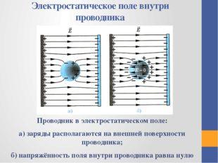 Электростатическое поле внутри проводника Проводник в электростатическом поле