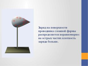 Заряд на поверхности проводника сложной формы распределяется неравномерно: на