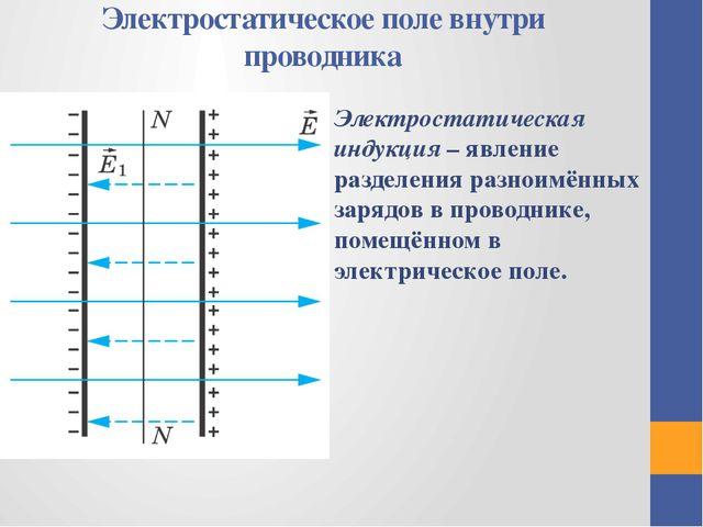Электростатическое поле внутри проводника Электростатическая индукция – явлен...