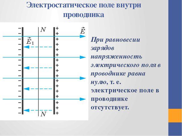 Электростатическое поле внутри проводника При равновесии зарядов напряженност...
