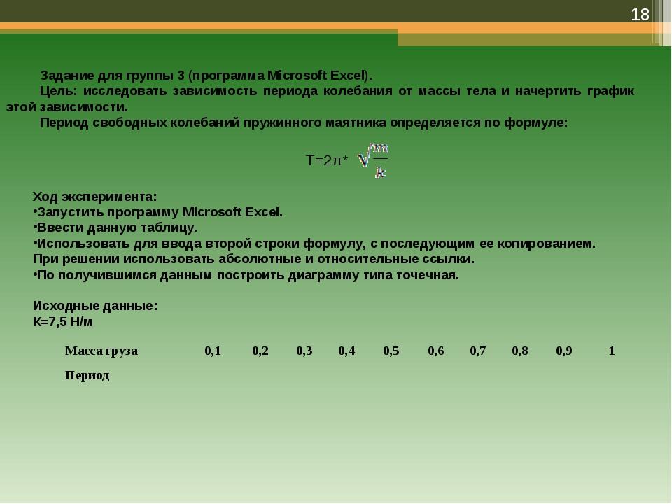 * Задание для группы 3 (программа Microsoft Excel). Цель: исследовать зависим...