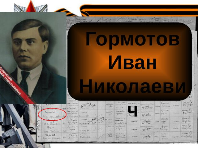 Гормотов Иван Николаевич