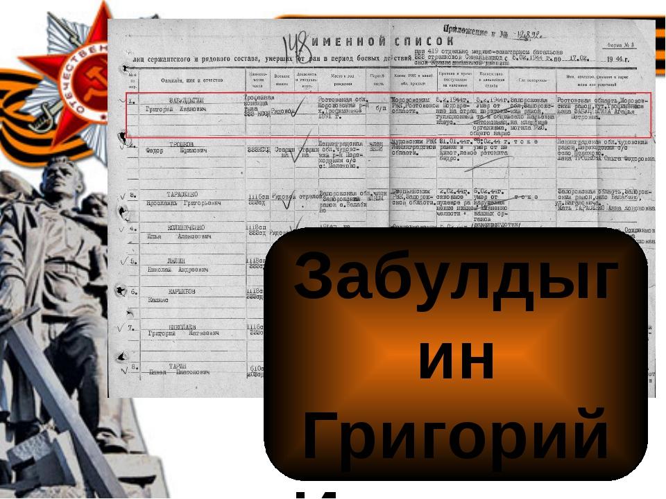 Забулдыгин Григорий Иванович