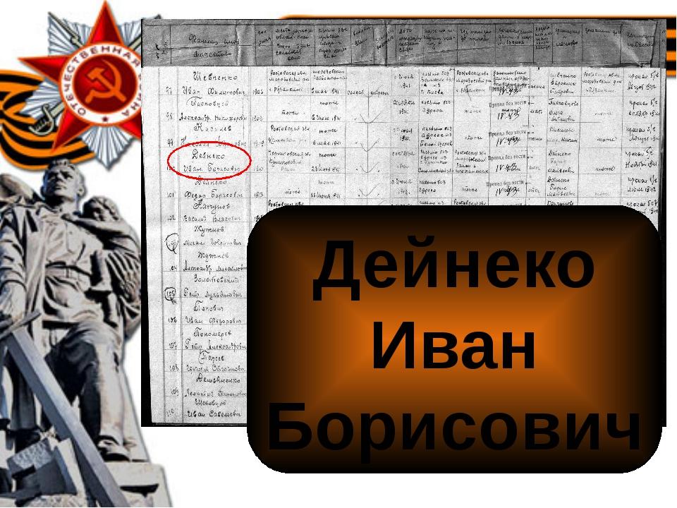 Дейнеко Иван Борисович