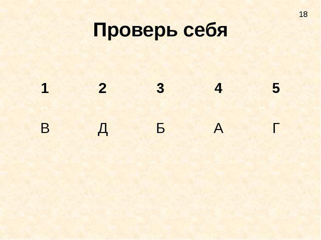 Проверь себя 18 1 2 3 4 5 В Д Б А Г