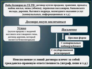 Виды договоров по ГК РФ: договор купли-продажи, хранения, проката, найма жиль