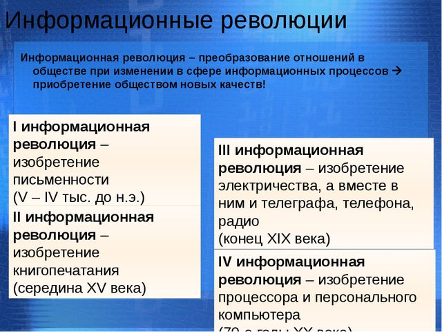 Информационные революции Информационная революция – преобразование отношений...