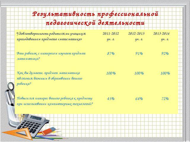 Результативность профессиональной педагогической деятельности . 9 класс 1. К...