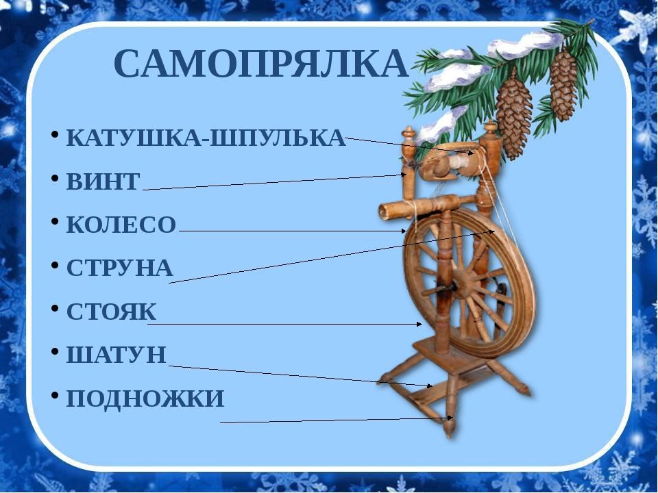 САМОПРЯЛКА КАТУШКА-ШПУЛЬКА ВИНТ КОЛЕСО СТРУНА СТОЯК ШАТУН ПОДНОЖКИ