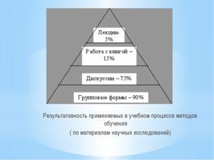 Результативность применяемых в учебном процессе методов обучения ( по материа